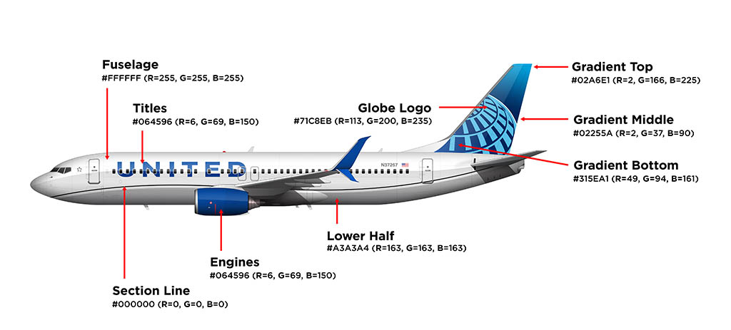 United Airlines new livery color palette