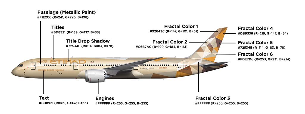 Etihad livery colors